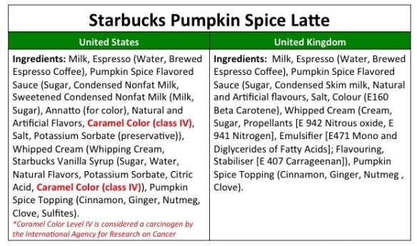 latte-uk-vs-usa